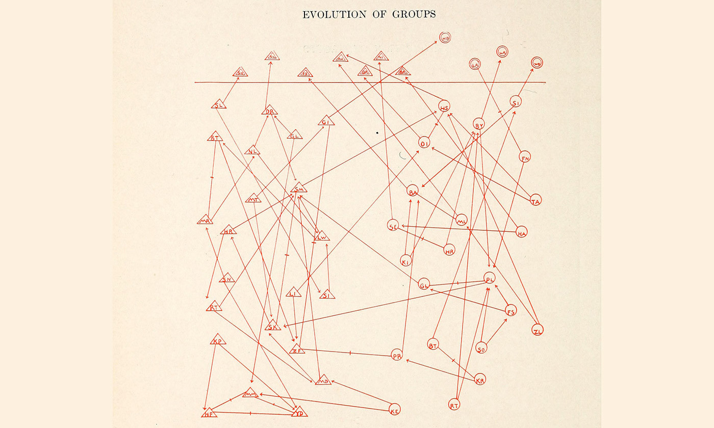 Moreno's visualisation of eighth-grade social groups from <em>Who Shall Survive: A New Approach to the Problem of Human Interrelations</em> (1934). <em>Photo courtesy Internet Archive</em>
