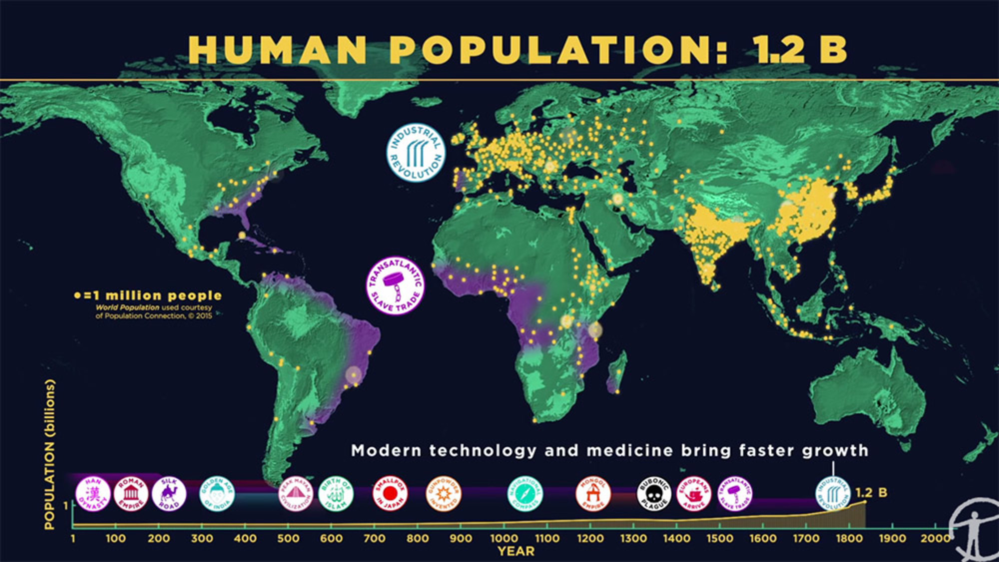 How we became more than 7 billion – humanity's population explosion, visualised | Aeon Videos